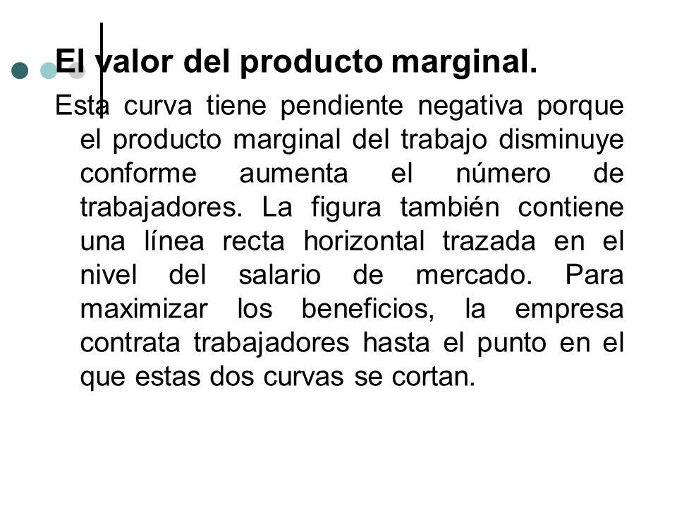 El valor del producto marginal.