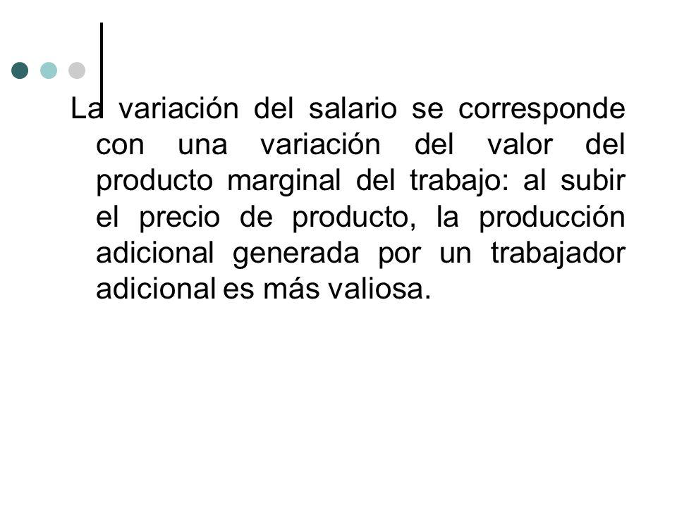 La variación del salario se corresponde con una variación del valor del producto marginal del trabajo: al subir el precio de producto, la producción adicional generada por un trabajador adicional es más valiosa.