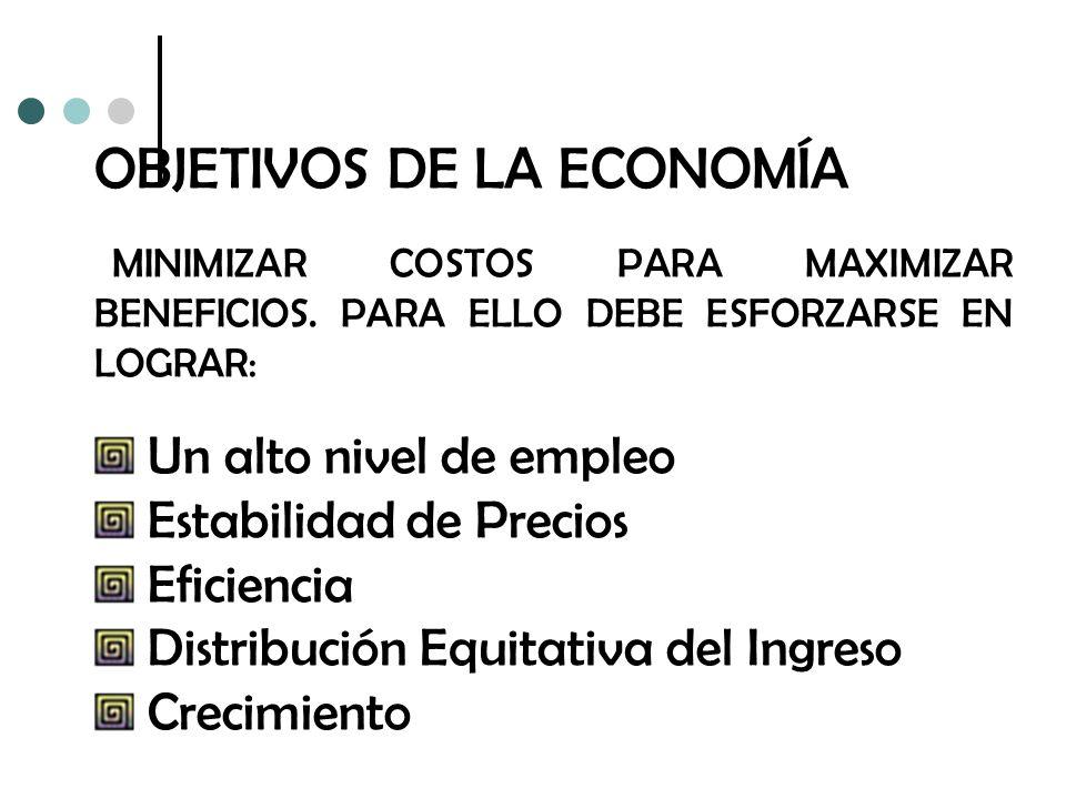 OBJETIVOS DE LA ECONOMÍA