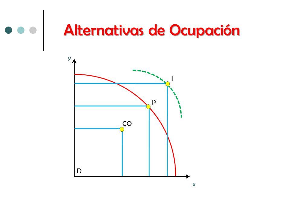 Alternativas de Ocupación