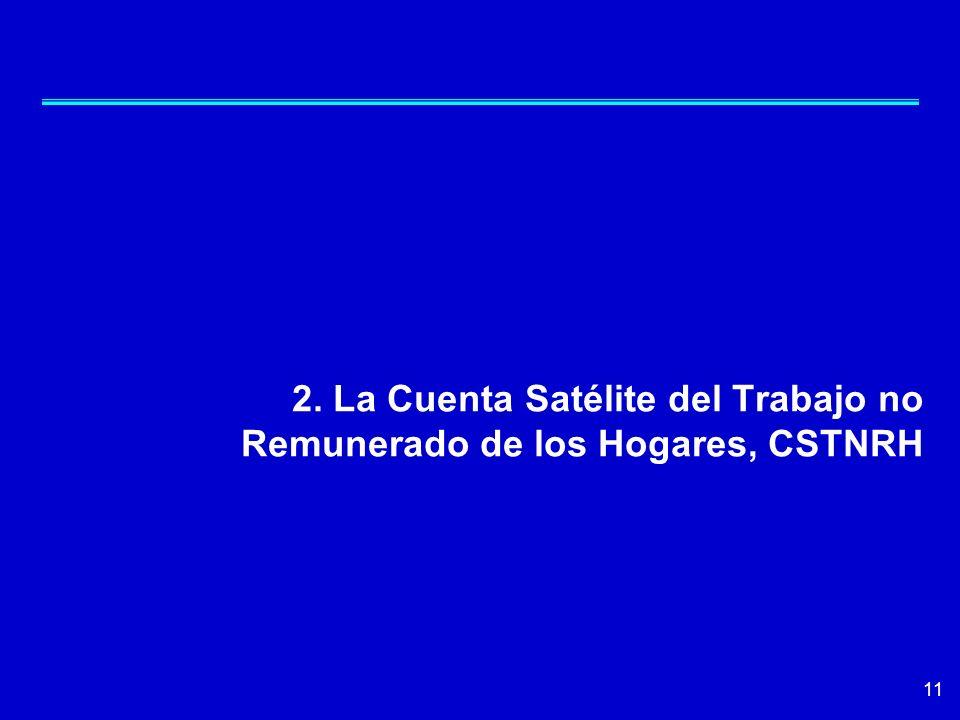 2. La Cuenta Satélite del Trabajo no Remunerado de los Hogares, CSTNRH