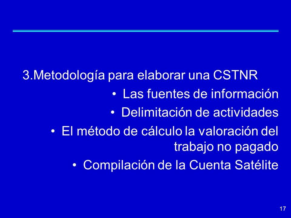 3.Metodología para elaborar una CSTNR