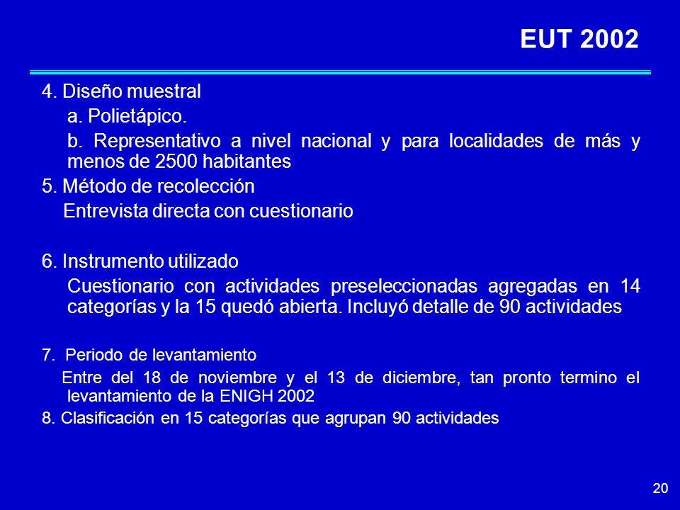 EUT 2002 4. Diseño muestral a. Polietápico.