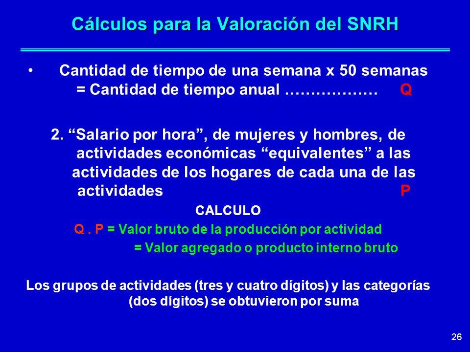 Cálculos para la Valoración del SNRH