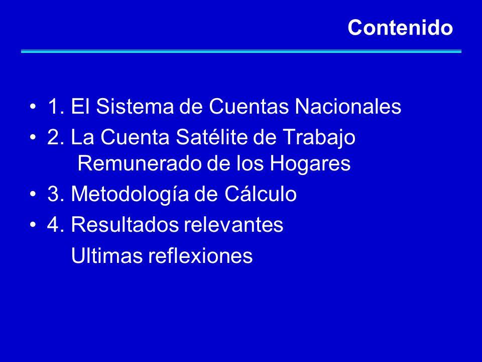 Contenido 1. El Sistema de Cuentas Nacionales. 2. La Cuenta Satélite de Trabajo Remunerado de los Hogares.