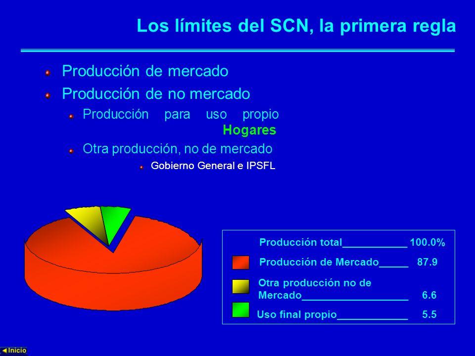 Los límites del SCN, la primera regla