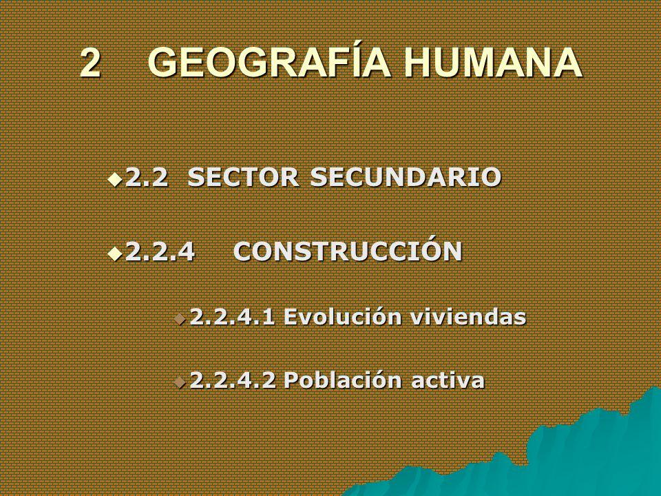 2 GEOGRAFÍA HUMANA 2.2 SECTOR SECUNDARIO 2.2.4 CONSTRUCCIÓN