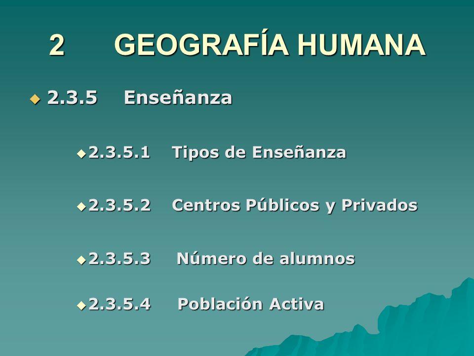 2 GEOGRAFÍA HUMANA 2.3.5 Enseñanza 2.3.5.1 Tipos de Enseñanza