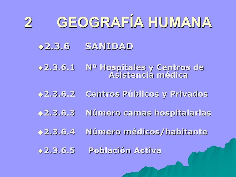 2 GEOGRAFÍA HUMANA 2.3.6 SANIDAD
