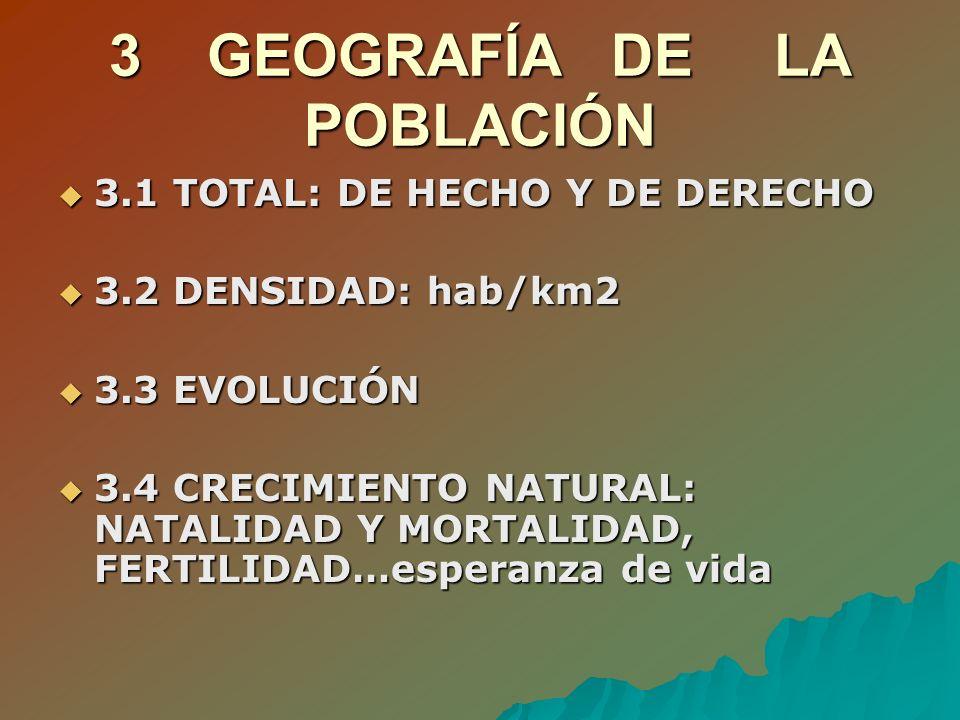 3 GEOGRAFÍA DE LA POBLACIÓN