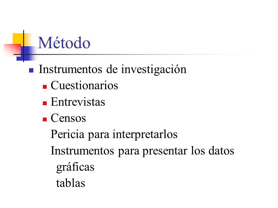Método Instrumentos de investigación Cuestionarios Entrevistas Censos