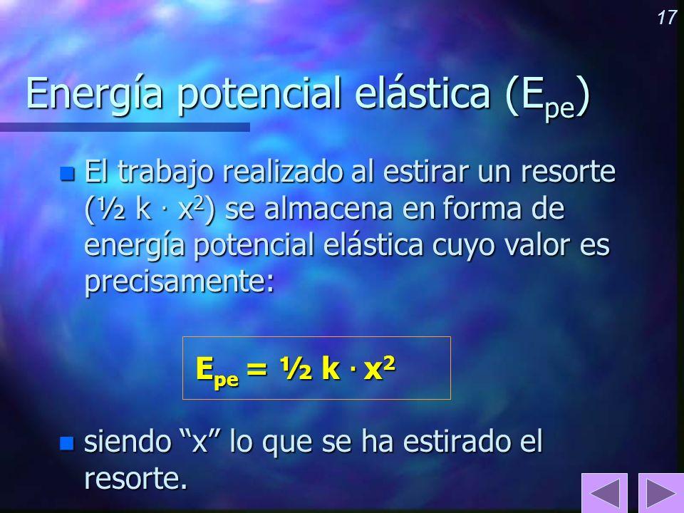 Energía potencial elástica (Epe)