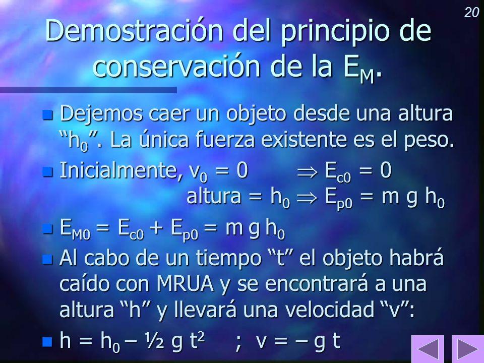 Demostración del principio de conservación de la EM.