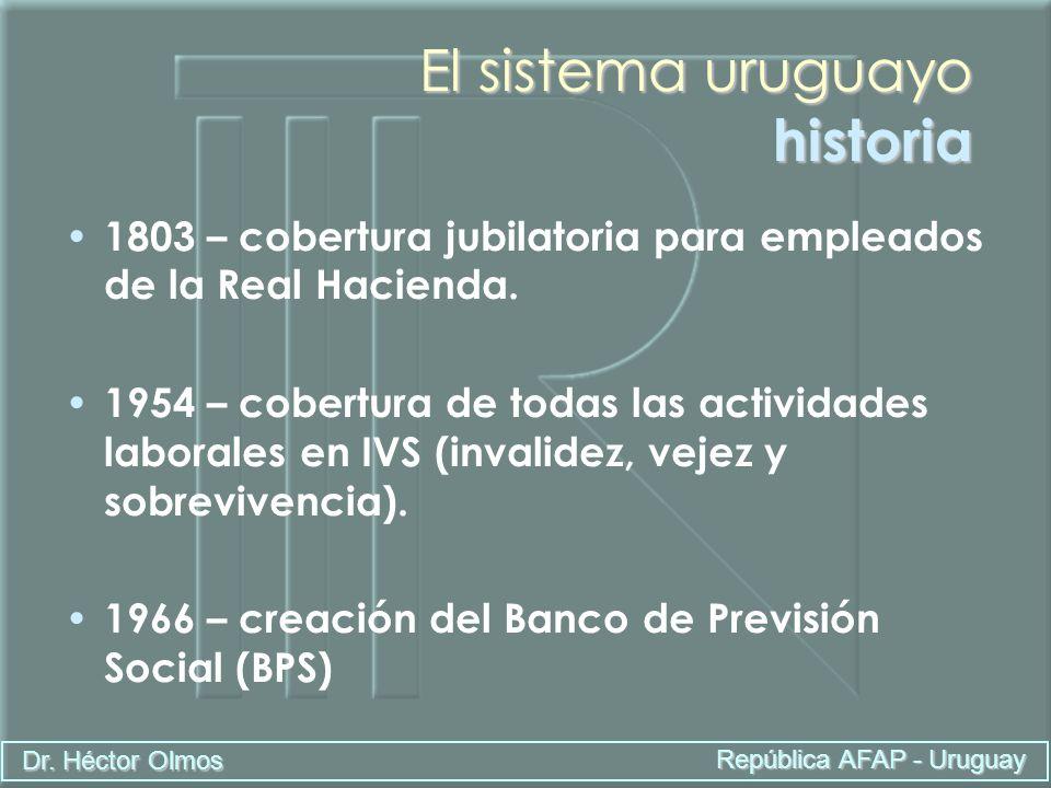El sistema uruguayo historia