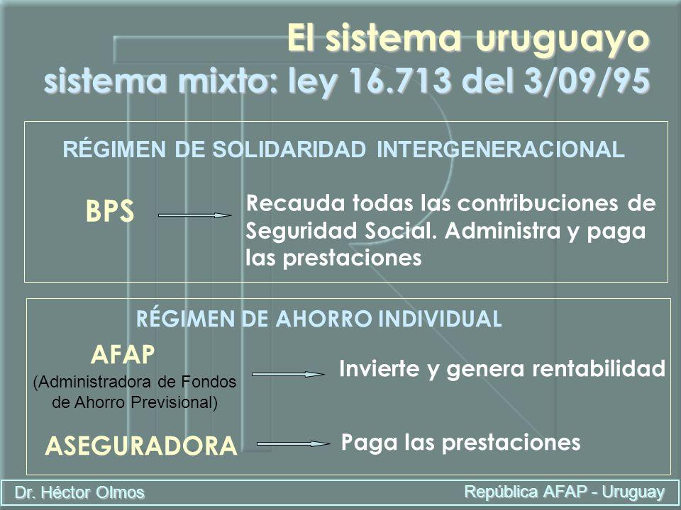 El sistema uruguayo sistema mixto: ley 16.713 del 3/09/95