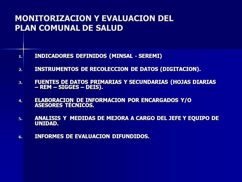 MONITORIZACION Y EVALUACION DEL PLAN COMUNAL DE SALUD