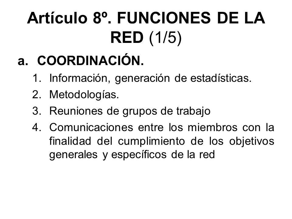 Artículo 8º. FUNCIONES DE LA RED (1/5)
