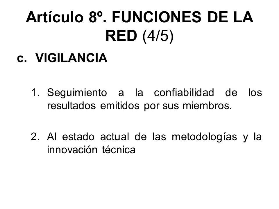 Artículo 8º. FUNCIONES DE LA RED (4/5)