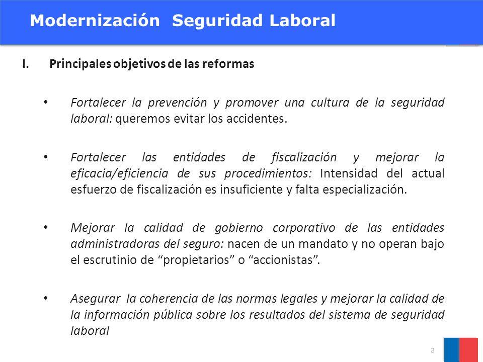 Modernización Seguridad Laboral