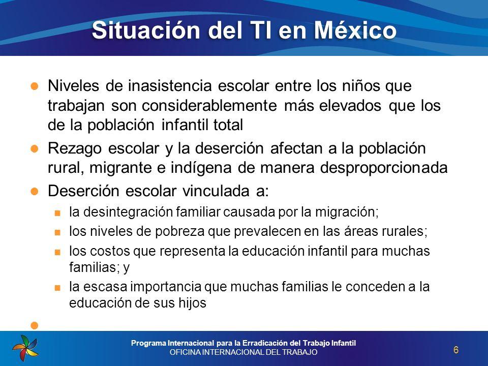 Situación del TI en México
