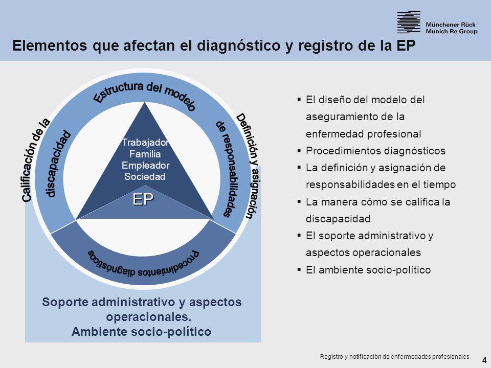 EP Elementos que afectan el diagnóstico y registro de la EP