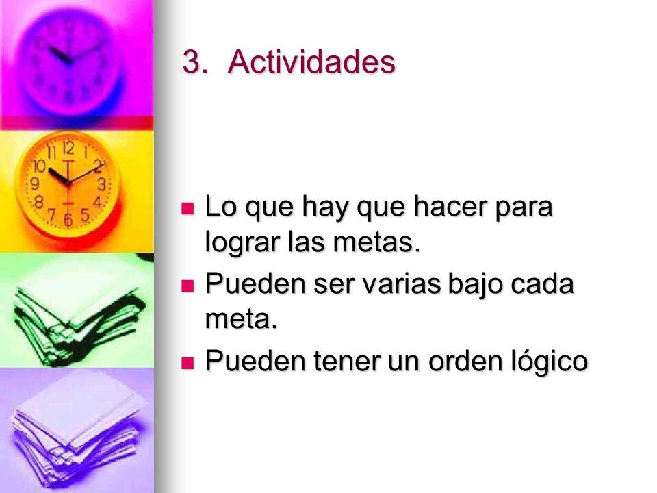 3. Actividades Lo que hay que hacer para lograr las metas.