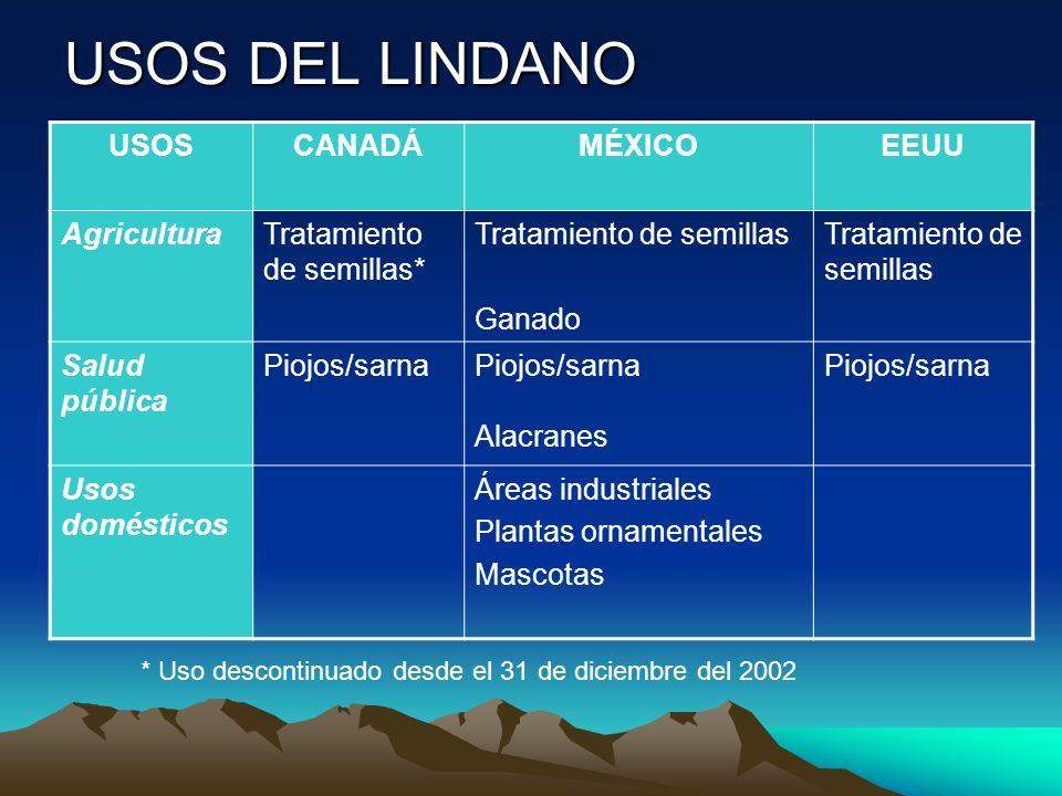 USOS DEL LINDANO USOS CANADÁ MÉXICO EEUU Agricultura