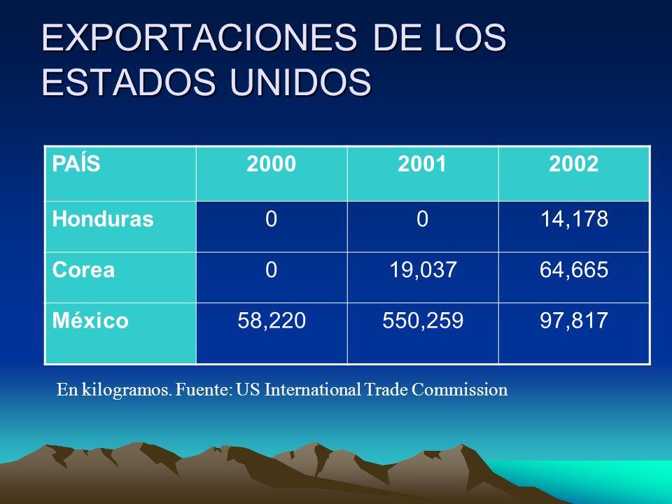 EXPORTACIONES DE LOS ESTADOS UNIDOS