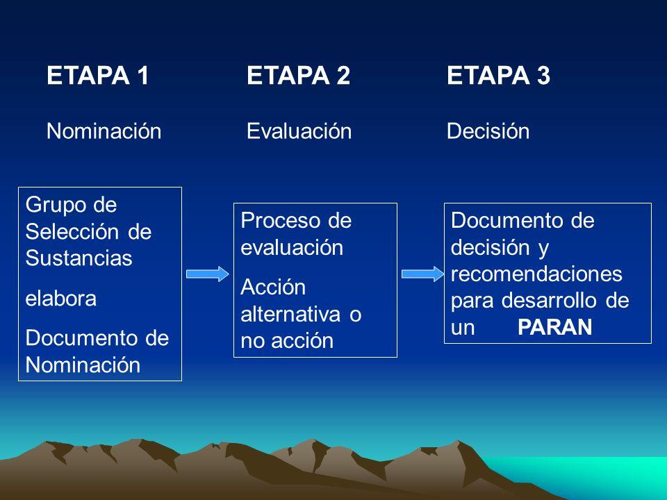 ETAPA 1 ETAPA 2 ETAPA 3 Nominación Evaluación Decisión
