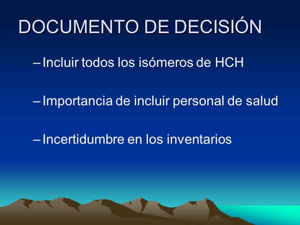 DOCUMENTO DE DECISIÓN Incluir todos los isómeros de HCH