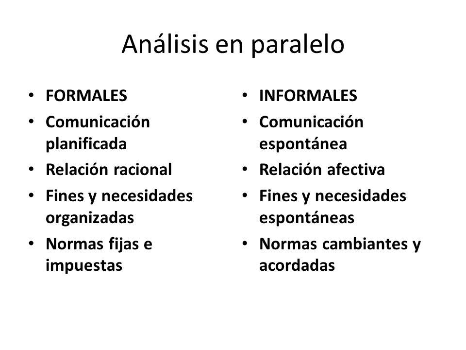Análisis en paralelo FORMALES Comunicación planificada