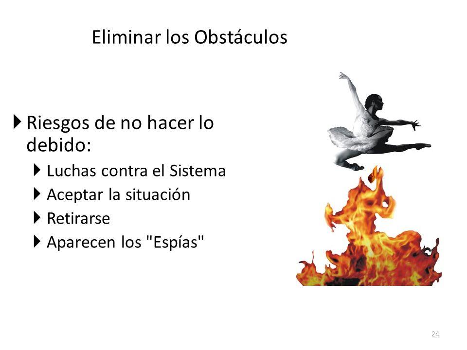 Eliminar los Obstáculos