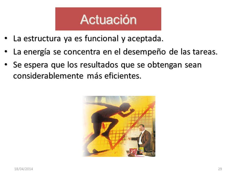 Actuación La estructura ya es funcional y aceptada.