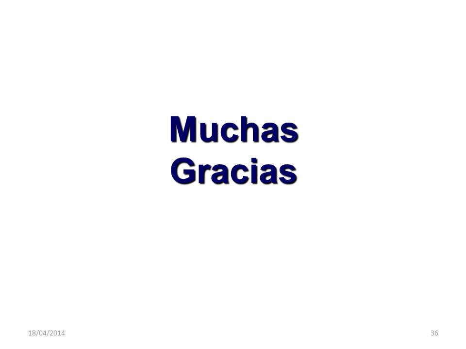 Muchas Gracias 29/03/2017