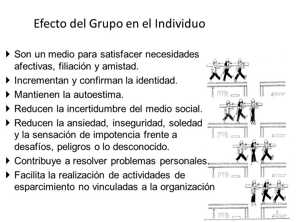 Efecto del Grupo en el Individuo