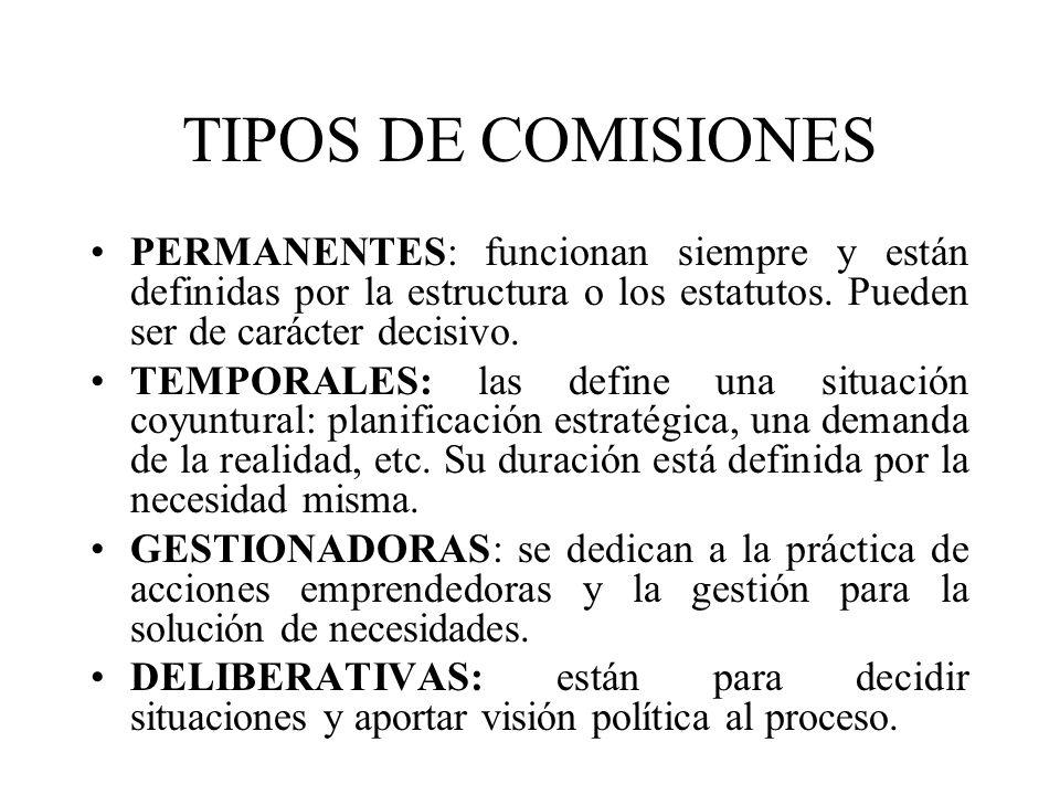 TIPOS DE COMISIONESPERMANENTES: funcionan siempre y están definidas por la estructura o los estatutos. Pueden ser de carácter decisivo.
