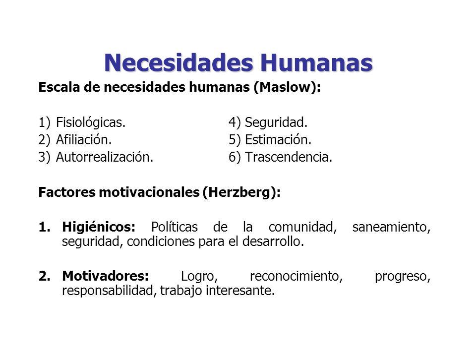Necesidades Humanas Escala de necesidades humanas (Maslow):