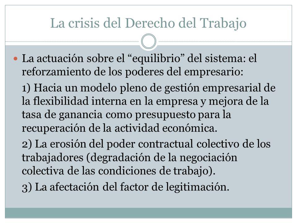 La crisis del Derecho del Trabajo
