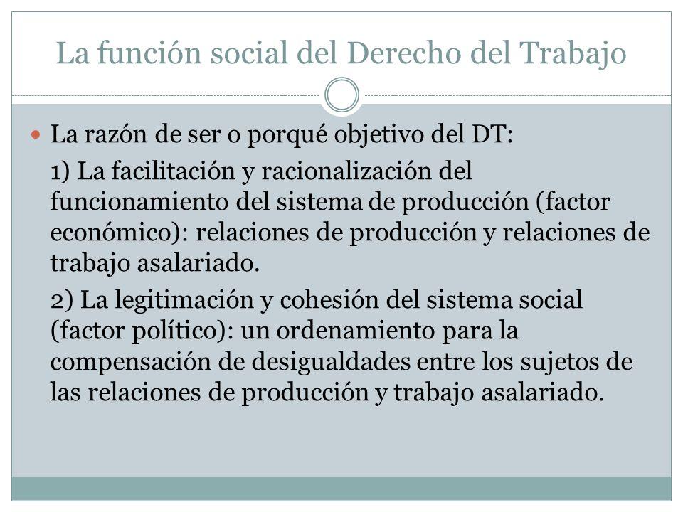 La función social del Derecho del Trabajo