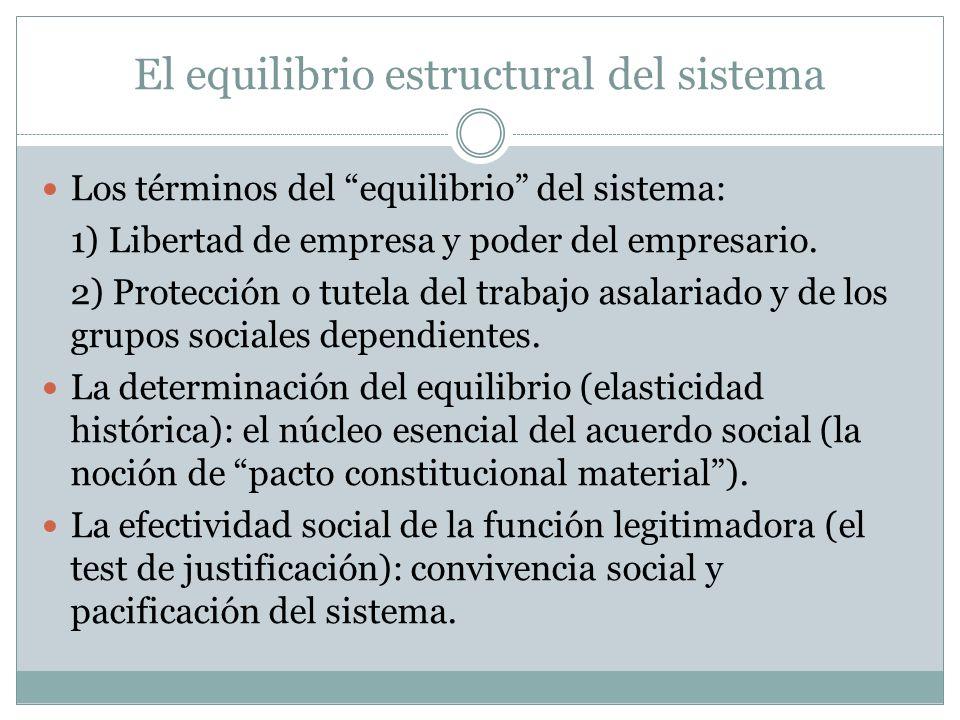 El equilibrio estructural del sistema
