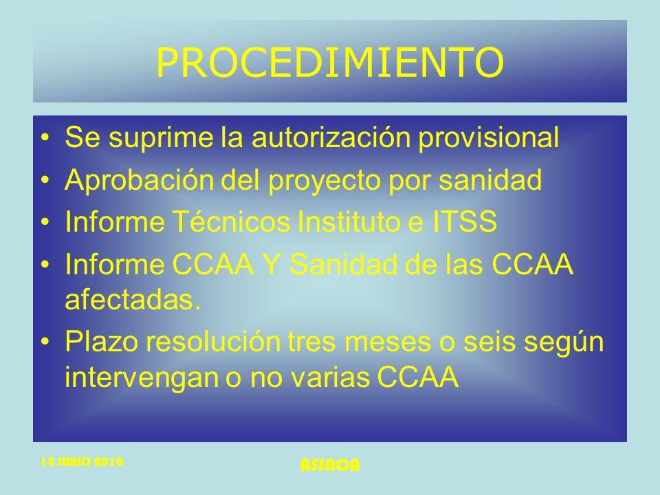 PROCEDIMIENTO Se suprime la autorización provisional