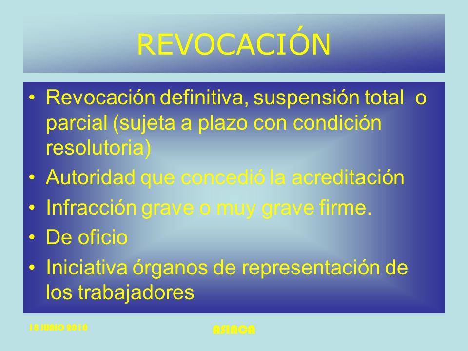 REVOCACIÓN Revocación definitiva, suspensión total o parcial (sujeta a plazo con condición resolutoria)