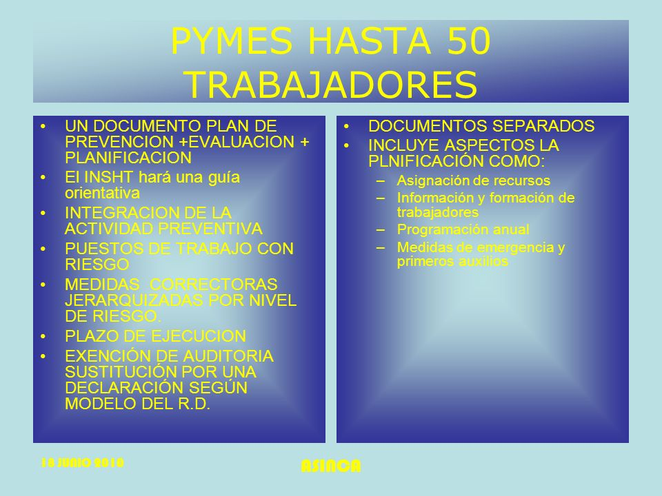 PYMES HASTA 50 TRABAJADORES