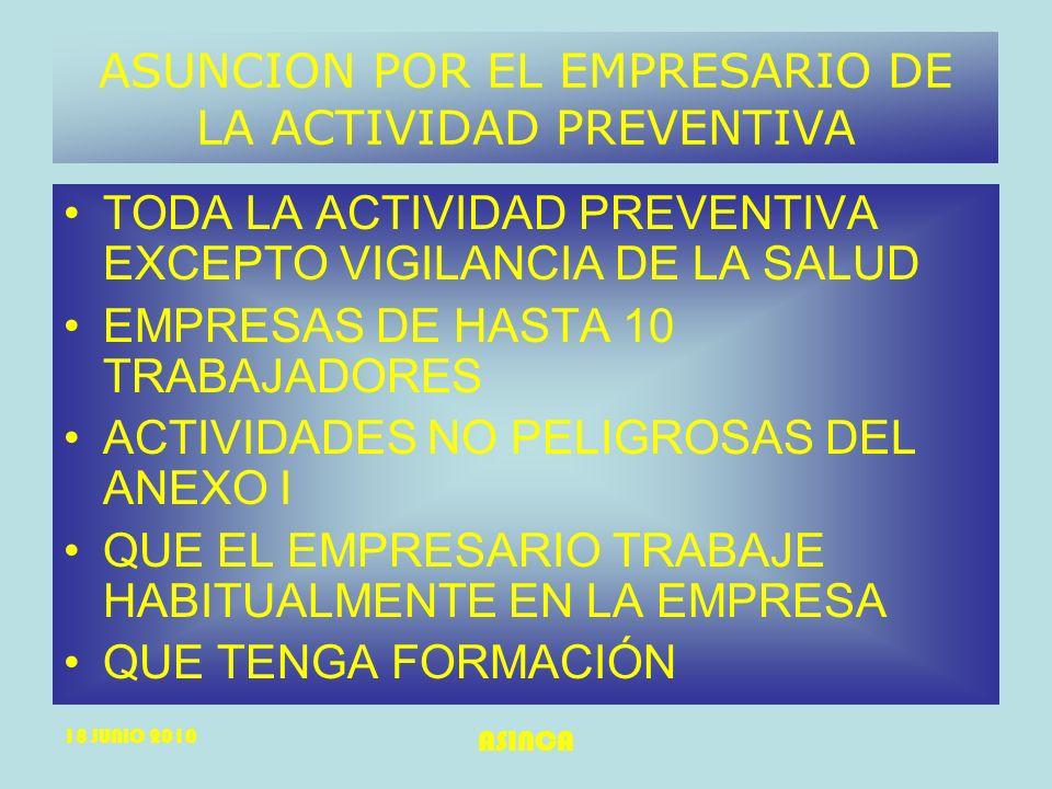 ASUNCION POR EL EMPRESARIO DE LA ACTIVIDAD PREVENTIVA