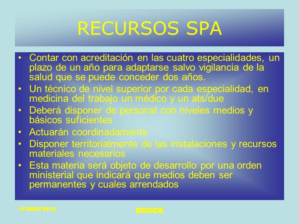 RECURSOS SPA