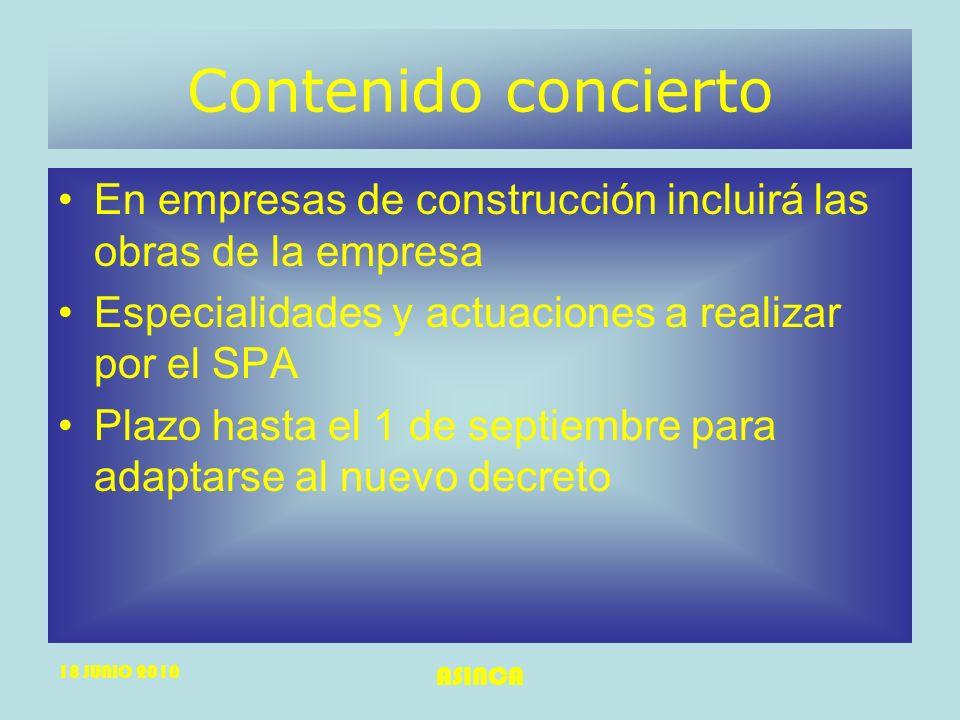 Contenido concierto En empresas de construcción incluirá las obras de la empresa. Especialidades y actuaciones a realizar por el SPA.