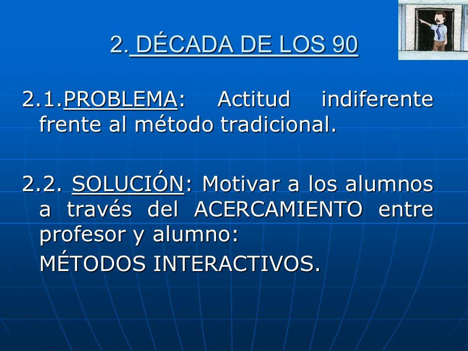 2. DÉCADA DE LOS 902.1.PROBLEMA: Actitud indiferente frente al método tradicional.