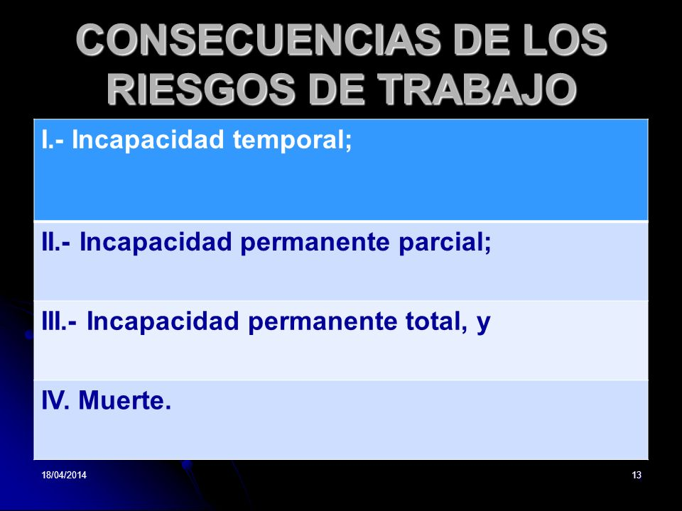 CONSECUENCIAS DE LOS RIESGOS DE TRABAJO