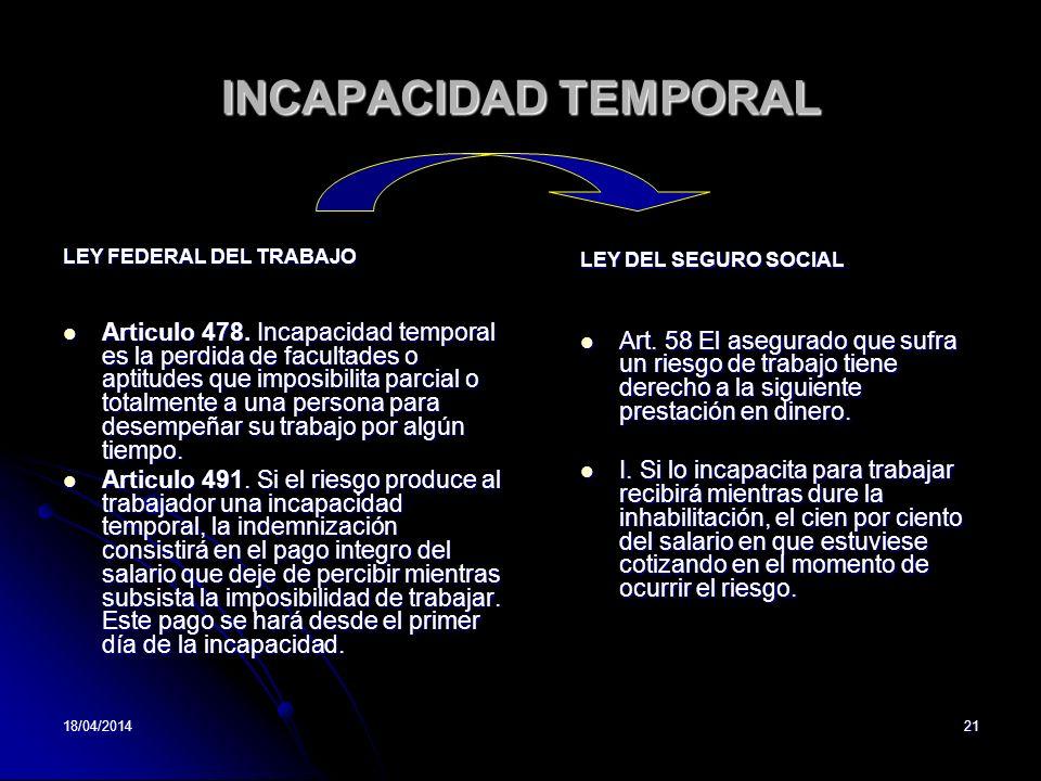 INCAPACIDAD TEMPORAL LEY FEDERAL DEL TRABAJO.