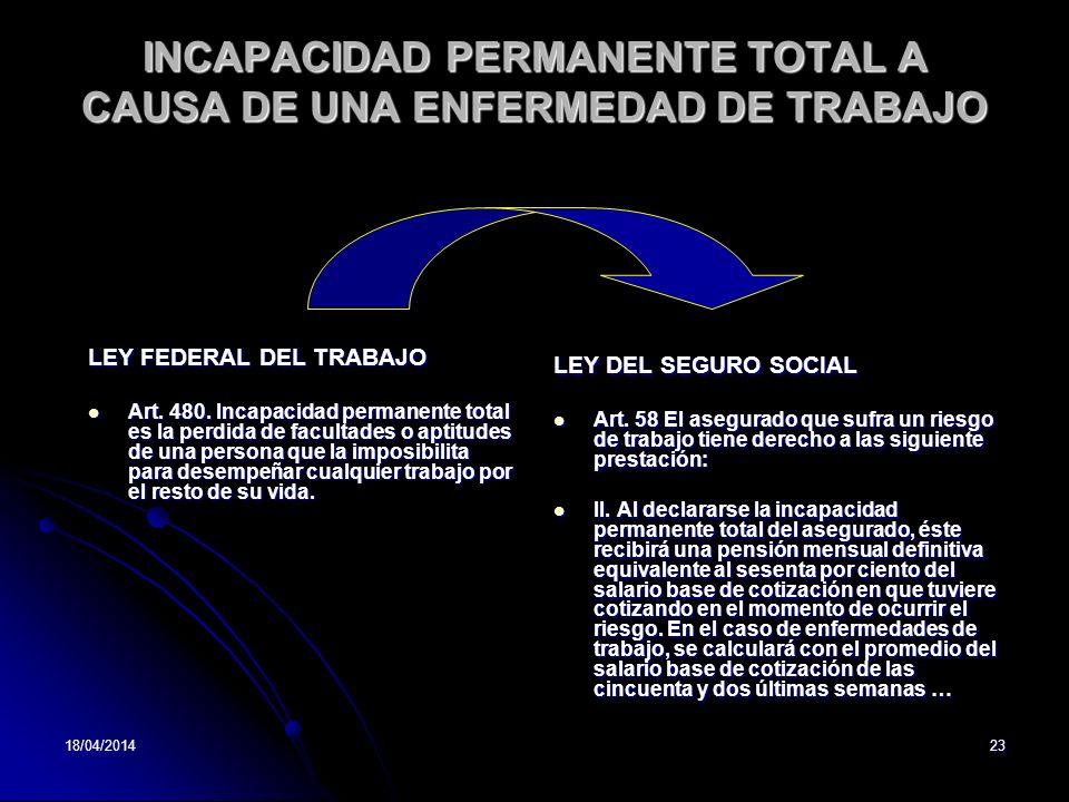 INCAPACIDAD PERMANENTE TOTAL A CAUSA DE UNA ENFERMEDAD DE TRABAJO